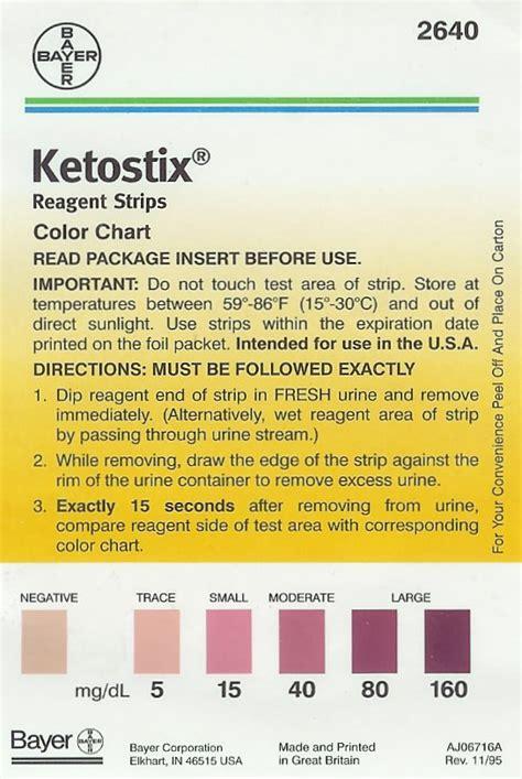 urine test strips expiration date marking jpg 545x814